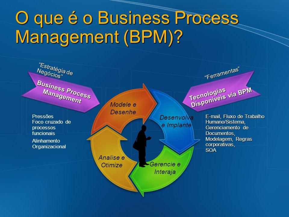 E-mail, Fluxo de Trabalho Humano/Sistema, Gerenciamento de Documentos, Modelagem, Regras corporativas, SOA Pressões Foco cruzado de processos funciona