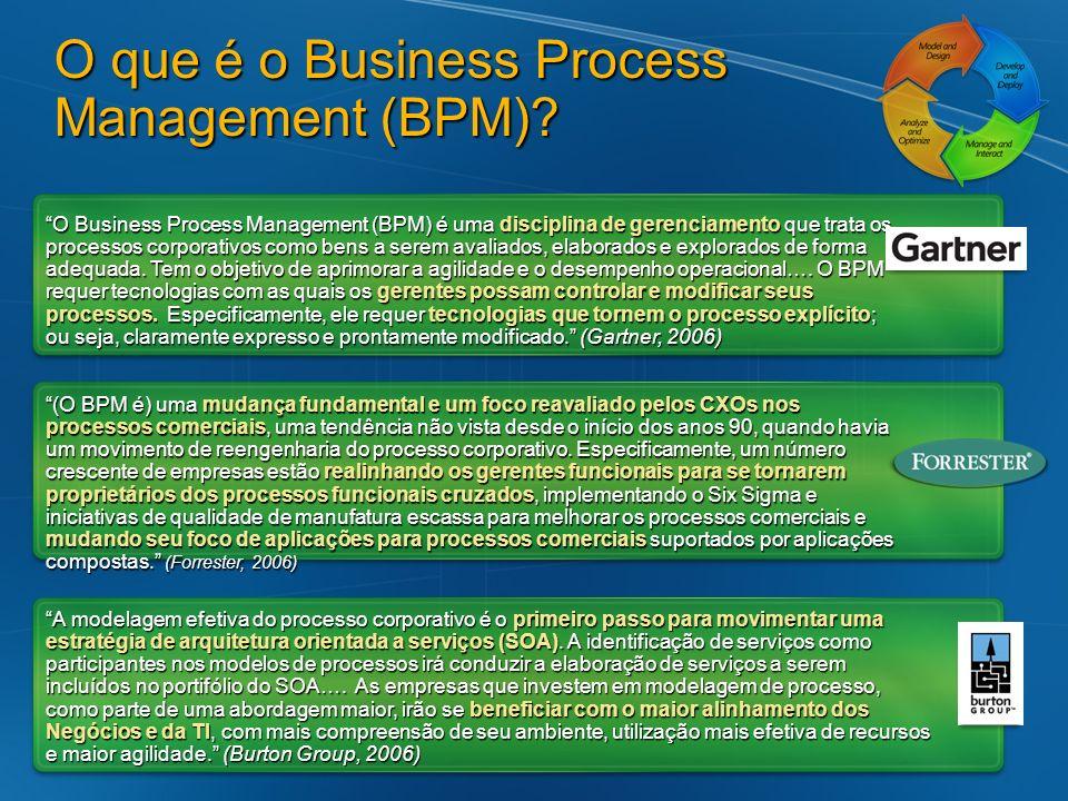 O Business Process Management (BPM) é uma disciplina de gerenciamento que trata os processos corporativos como bens a serem avaliados, elaborados e ex