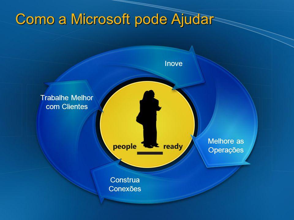Como a Microsoft pode Ajudar Inove Melhore as Operações Construa Conexões Trabalhe Melhor com Clientes