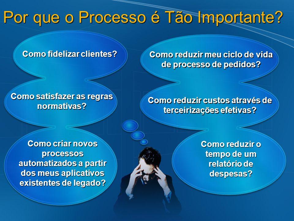 Por que o Processo é Tão Importante? Como fidelizar clientes? Como satisfazer as regras normativas? Como reduzir custos através de terceirizações efet