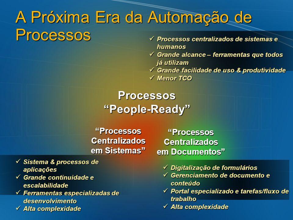 A Próxima Era da Automação de Processos ProcessosCentralizados em Sistemas ProcessosCentralizados em Documentos Processos People-Ready Sistema & proce