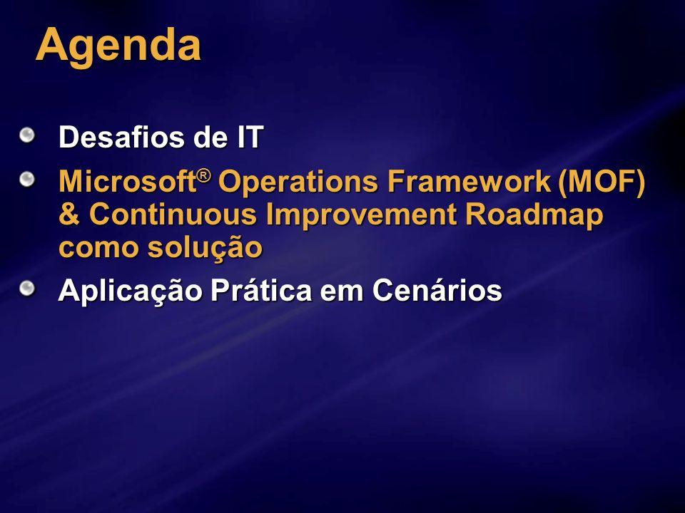 Agenda Desafios de IT Microsoft ® Operations Framework (MOF) & Continuous Improvement Roadmap como solução Aplicação Prática em Cenários