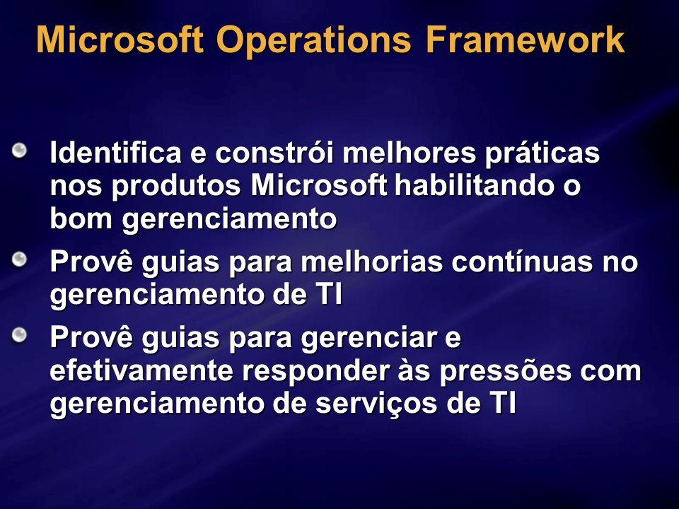 Microsoft Operations Framework Identifica e constrói melhores práticas nos produtos Microsoft habilitando o bom gerenciamento Provê guias para melhori