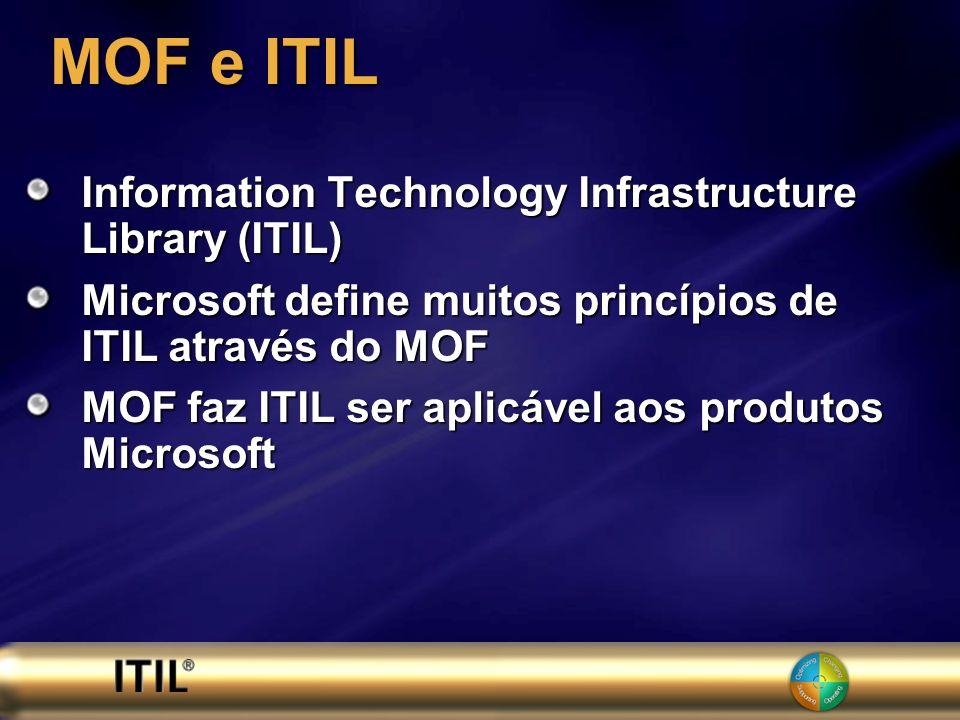 MOF e ITIL Information Technology Infrastructure Library (ITIL) Microsoft define muitos princípios de ITIL através do MOF MOF faz ITIL ser aplicável a