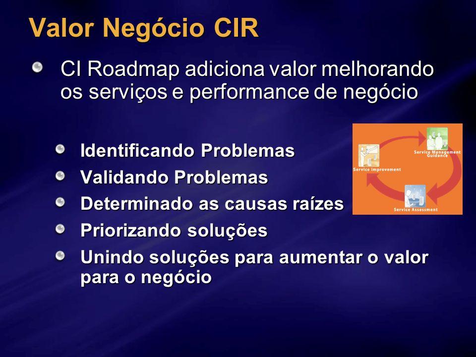 Valor Negócio CIR CI Roadmap adiciona valor melhorando os serviços e performance de negócio Identificando Problemas Validando Problemas Determinado as