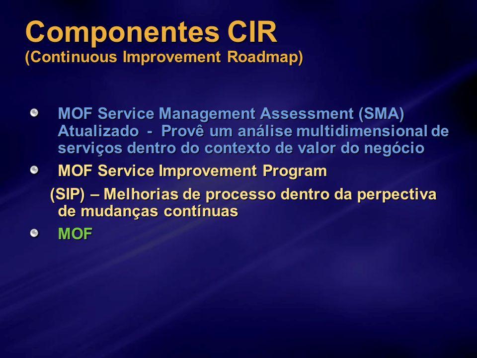 Componentes CIR (Continuous Improvement Roadmap) MOF Service Management Assessment (SMA) Atualizado - Provê um análise multidimensional de serviços de