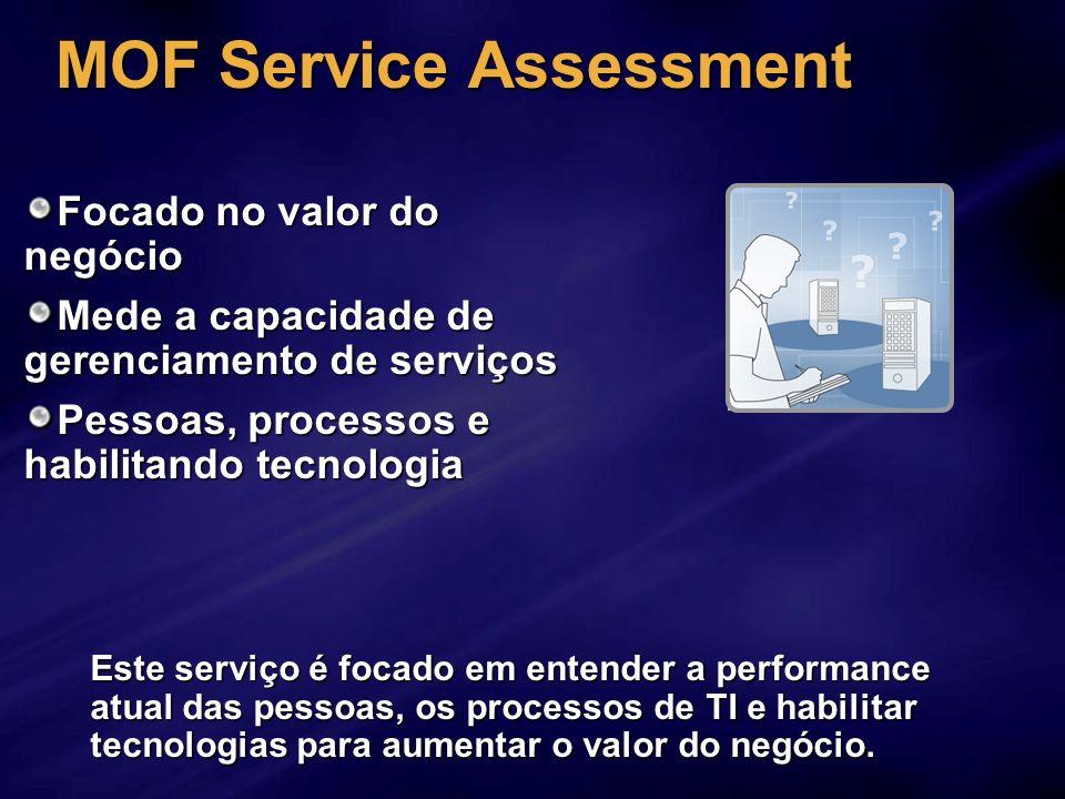 MOF Service Assessment Este serviço é focado em entender a performance atual das pessoas, os processos de TI e habilitar tecnologias para aumentar o v