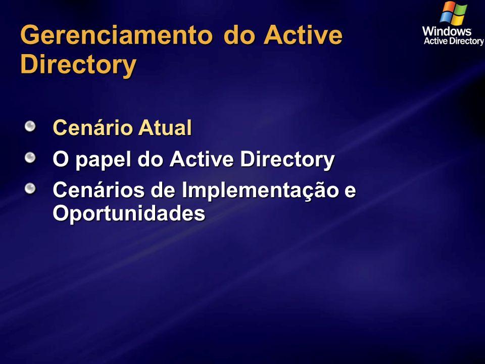 Gerenciamento do Active Directory Cenário Atual O papel do Active Directory Cenários de Implementação e Oportunidades