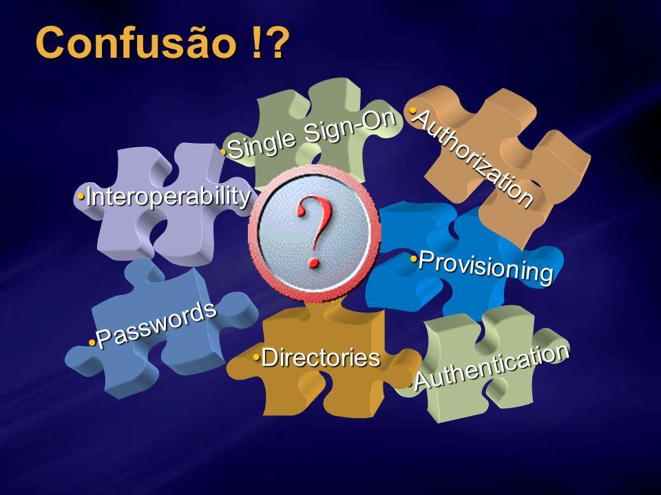 Confusão !? ProvisioningProvisioning Single Sign-OnSingle Sign-On InteroperabilityInteroperability AuthenticationAuthentication AuthorizationAuthoriza