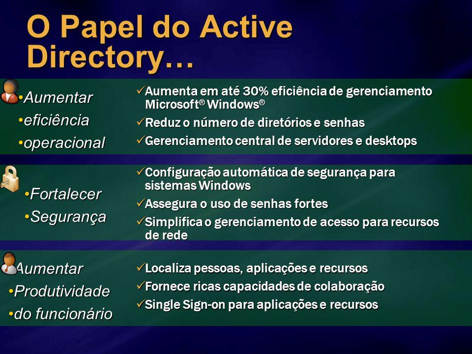 O Papel do Active Directory… Configuração automática de segurança para sistemas Windows Configuração automática de segurança para sistemas Windows Ass