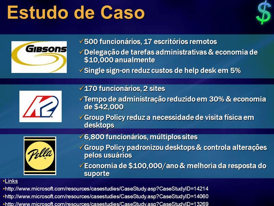 Estudo de Caso 170 funcionários, 2 sites 170 funcionários, 2 sites Tempo de administração reduzido em 30% & economia de $42,000 Tempo de administração