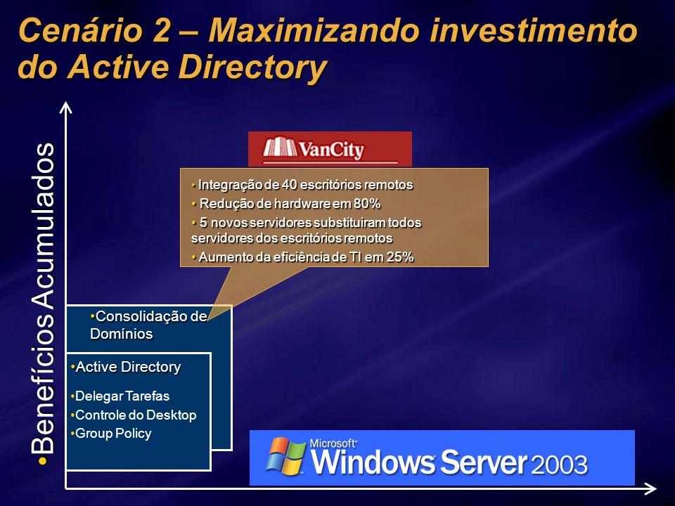 Consolidação de DomíniosConsolidação de Domínios Active DirectoryActive Directory Delegar Tarefas Controle do Desktop Group Policy Benefícios Acumulad
