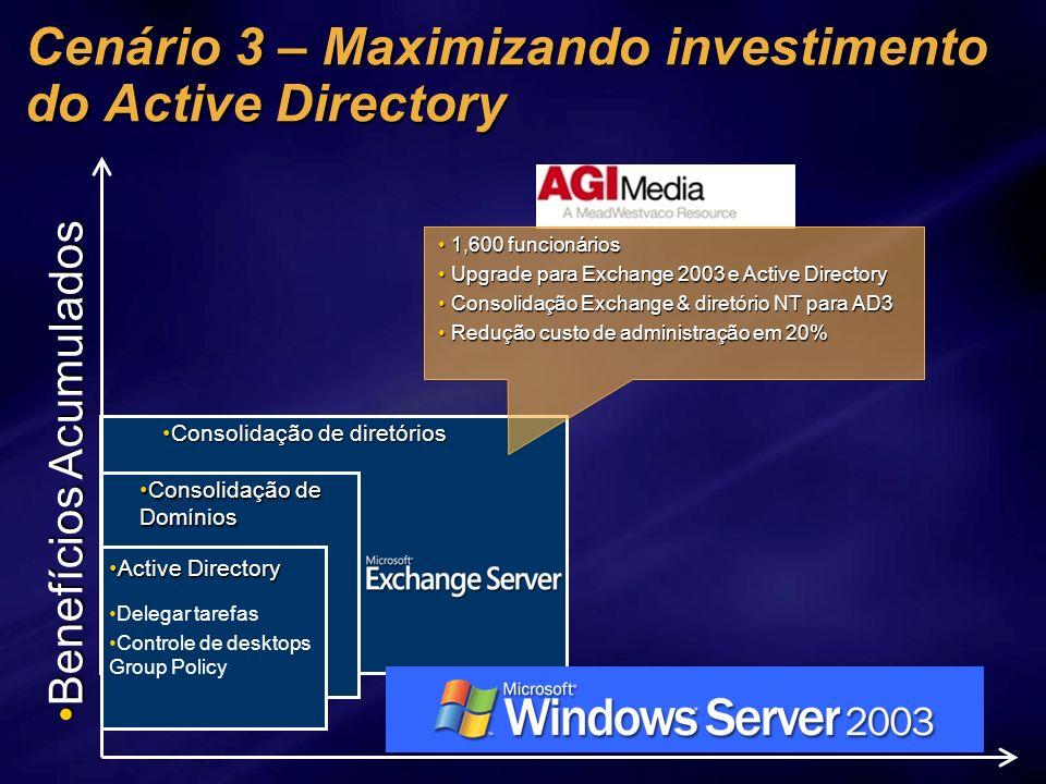 Consolidação de diretóriosConsolidação de diretórios Consolidação de DomíniosConsolidação de Domínios Active DirectoryActive Directory Delegar tarefas