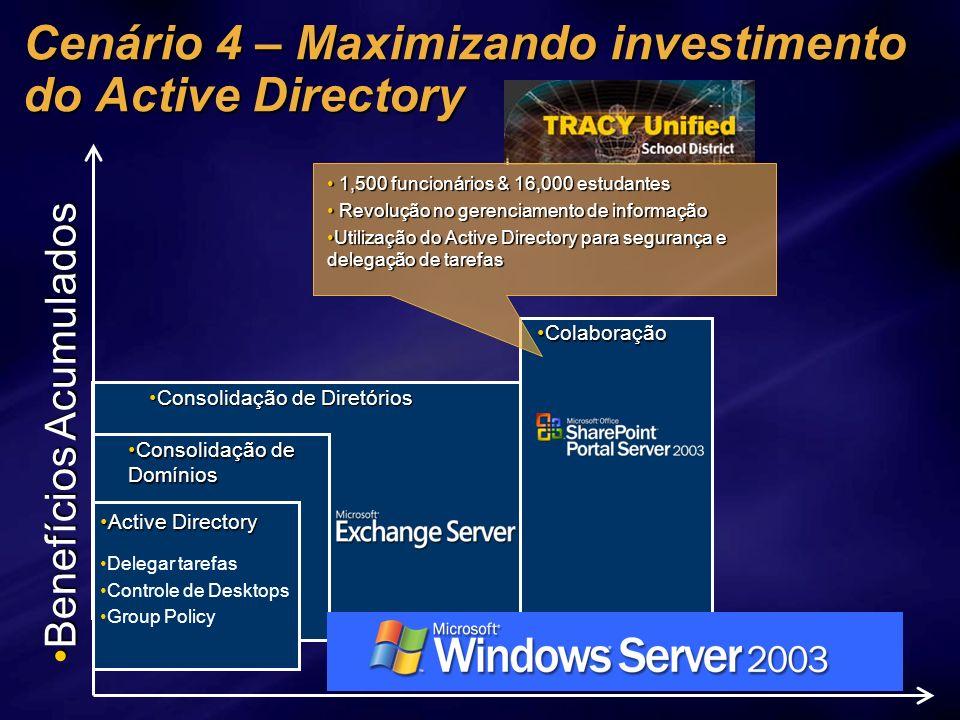 ColaboraçãoColaboração Consolidação de DiretóriosConsolidação de Diretórios Consolidação de DomíniosConsolidação de Domínios Active DirectoryActive Di