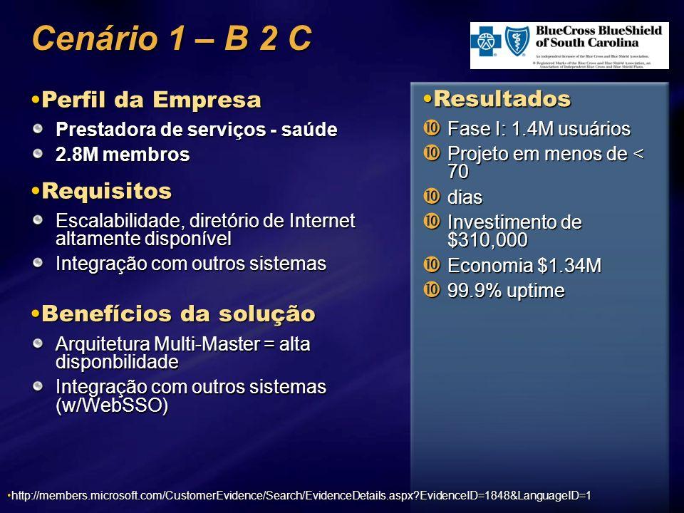 Cenário 1 – B 2 C Prestadora de serviços - saúde 2.8M membros Perfil da EmpresaPerfil da Empresa Escalabilidade, diretório de Internet altamente dispo