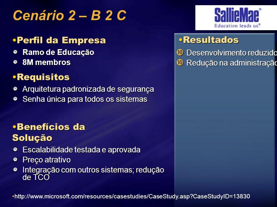 Cenário 2 – B 2 C Ramo de Educação 8M membros Perfil da EmpresaPerfil da Empresa Arquitetura padronizada de segurança Senha única para todos os sistem