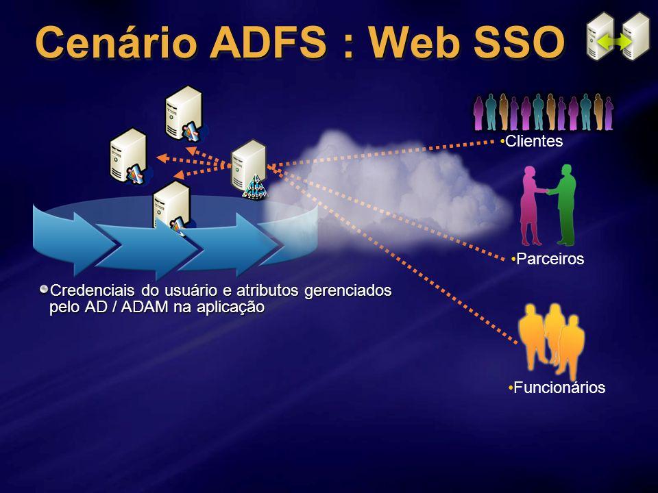 Cenário ADFS : Web SSO Credenciais do usuário e atributos gerenciados pelo AD / ADAM na aplicação Clientes Parceiros Funcionários