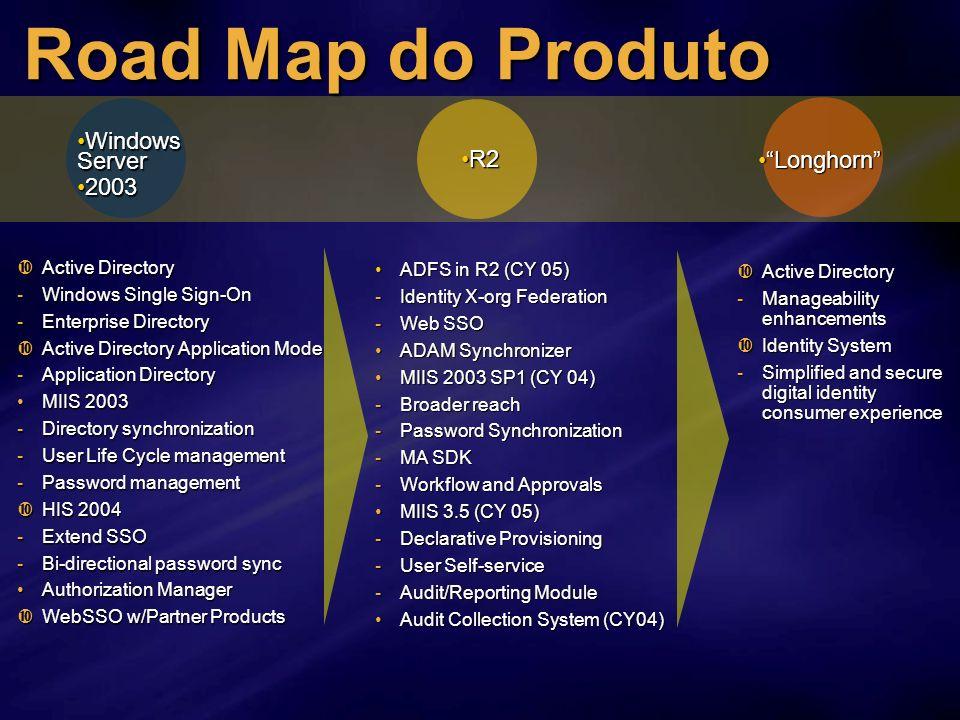 Road Map do Produto LonghornLonghorn Windows ServerWindows Server 20032003 ADFS in R2 (CY 05)ADFS in R2 (CY 05) -Identity X-org Federation -Web SSO AD