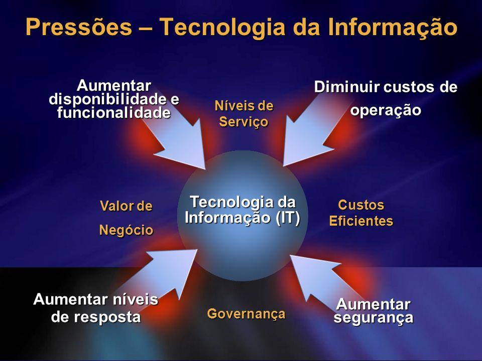 Tecnologia da Informação (IT) Aumentar disponibilidade e funcionalidade Diminuir custos de operação Aumentar níveis de resposta Aumentar segurança Val
