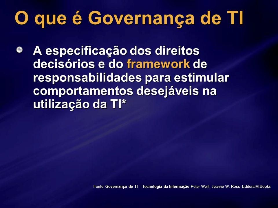 O que é Governança de TI A especificação dos direitos decisórios e do framework de responsabilidades para estimular comportamentos desejáveis na utili