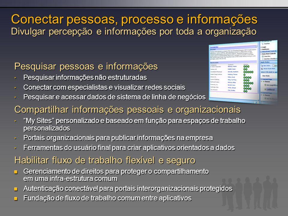 Conectar pessoas, processo e informações Divulgar percepção e informações por toda a organização Pesquisar pessoas e informações – Pesquisar informaçõ