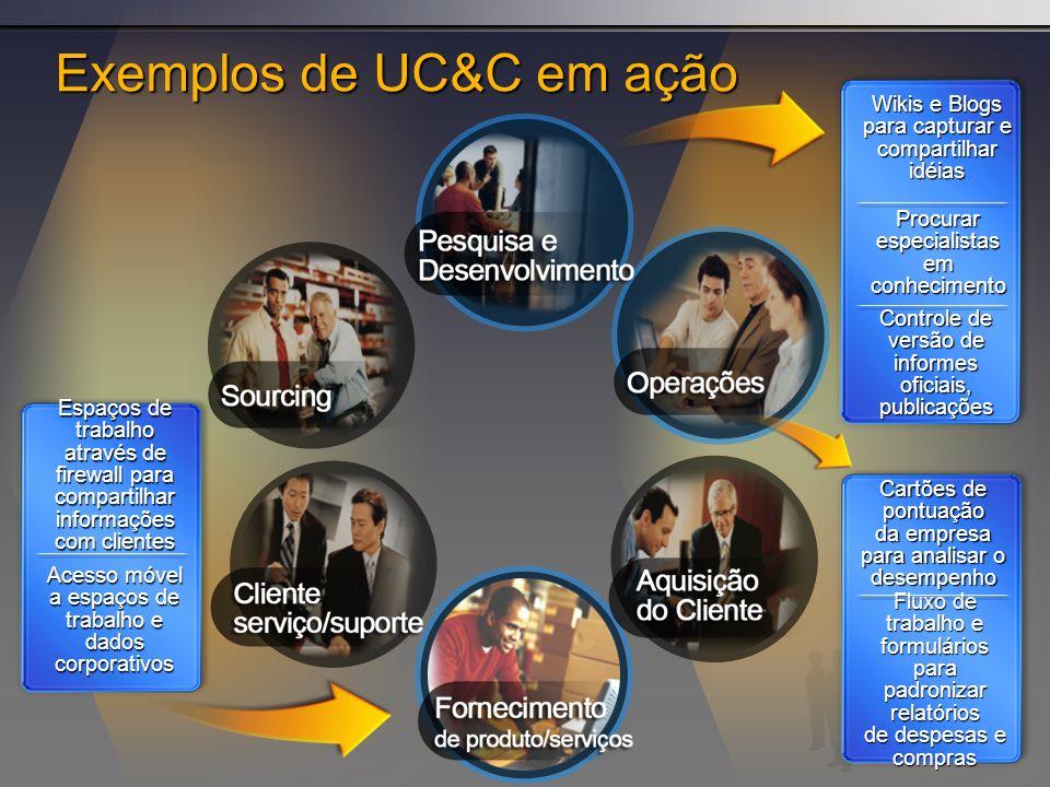 Exemplos de UC&C em ação Espaços de trabalho através de firewall para compartilhar informações com clientes Acesso móvel a espaços de trabalho e dados
