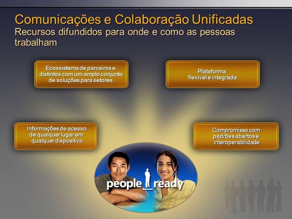 Comunicações e Colaboração Unificadas Recursos difundidos para onde e como as pessoas trabalham Informações de acesso de qualquer lugar em qualquer di