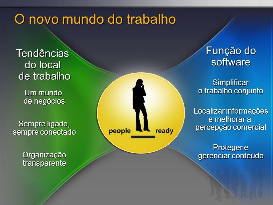 O novo mundo do trabalho Um mundo de negócios Sempre ligado, sempre conectado Organização transparente Simplificar o trabalho conjunto Localizar infor