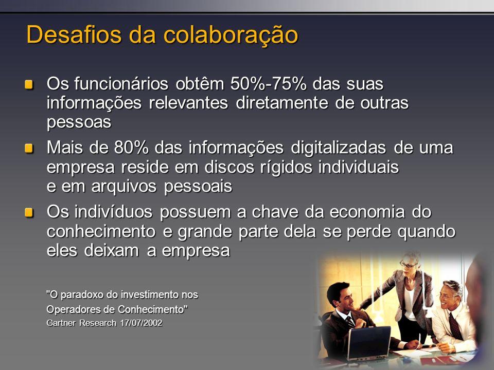 Desafios da colaboração Os funcionários obtêm 50%-75% das suas informações relevantes diretamente de outras pessoas Mais de 80% das informações digita