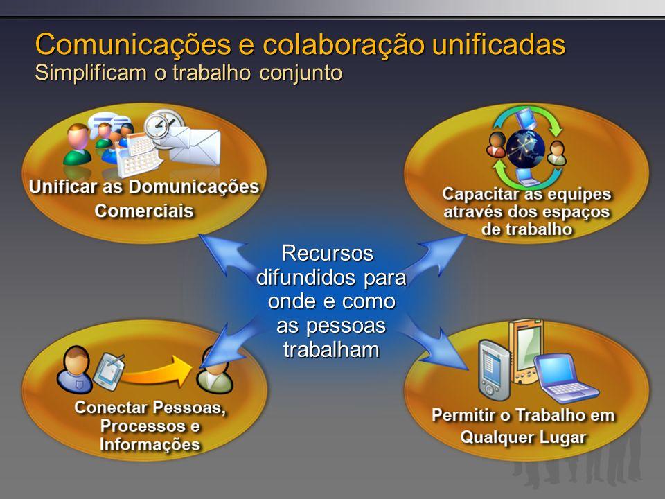 Unificar as comunicações comerciais Comunicações centralizadas nas pessoas com economia radical Pessoal e intuitiva Disponibilidade pessoal para colaboração eficiente Experiência rica, intuitiva, contínua Acessível de qualquer lugar, com qualquer dispositivo Conveniente e integrado Conveniente e no contexto Integrado com ferramentas de colaboração Plataforma rica com amplo ecossistema de parceiros Flexível e confiável Economia radical em software e serviços Infra-estrutura flexível, integrada e eficiente Plataforma segura, protegida e confiável