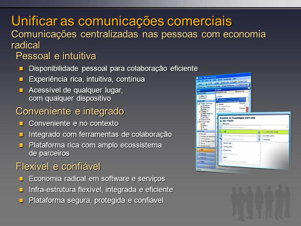 Unificar as comunicações comerciais Comunicações centralizadas nas pessoas com economia radical Pessoal e intuitiva Disponibilidade pessoal para colab