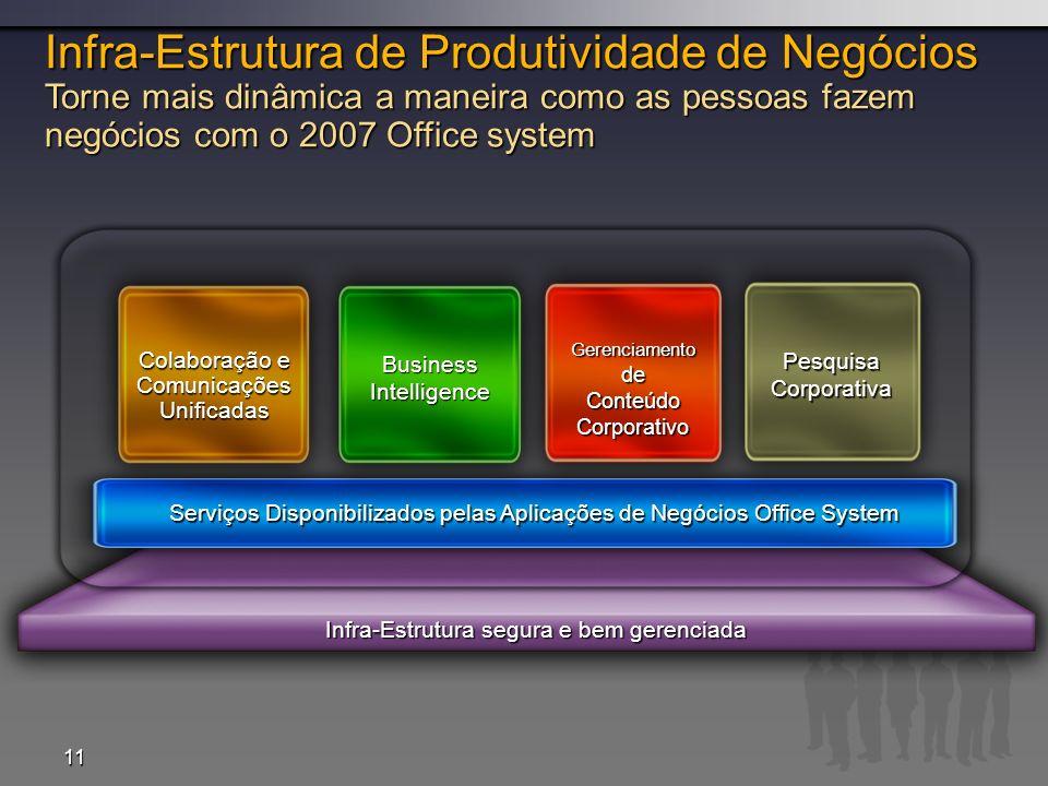 A Solução de Pesquisa Corporativa Microsoft 12 Plataforma de Busca para Servidor Plataforma de Busca para Estação de Trabalho