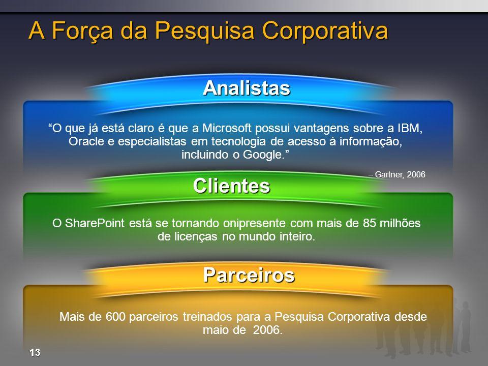 A Força da Pesquisa Corporativa Analistas Clientes Parceiros O que já está claro é que a Microsoft possui vantagens sobre a IBM, Oracle e especialista