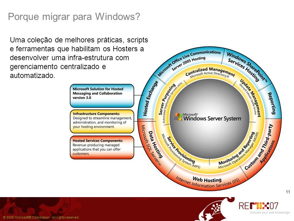12 Brasil Telecom – Solução Completa Hospedagem Compartilhada Semi-DedicadaDedicada