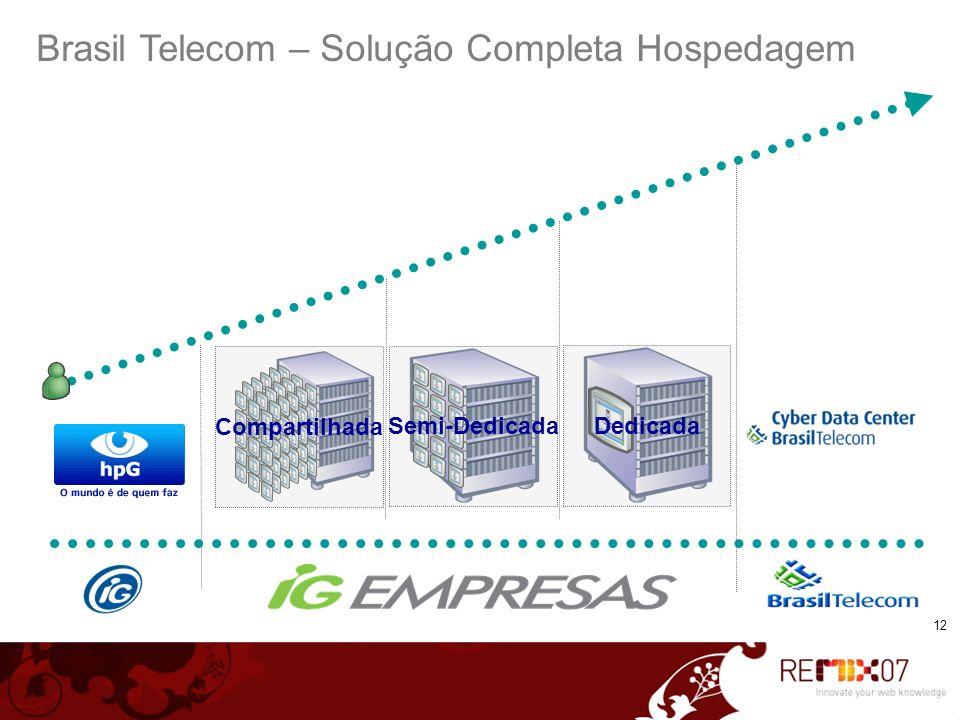 13 iG Empresas Servi ç os de internet para PME Hospedagem (compartilhada, semi-dedicada e dedicada) E-mail Acesso (banda-larga, wifi e dial) Aplicativos (Antiv í rus, Escrit ó rio Online, Loja virtual) 89% das hospedagens em plataforma Windows Junho 07 – 8 meses de atua ç ão 5 º no ranking WebHosting.info (.com/.net) 8 º no ranking Webhosting + Hostmapper (.com/.net +.br) www.igempresas.com.br