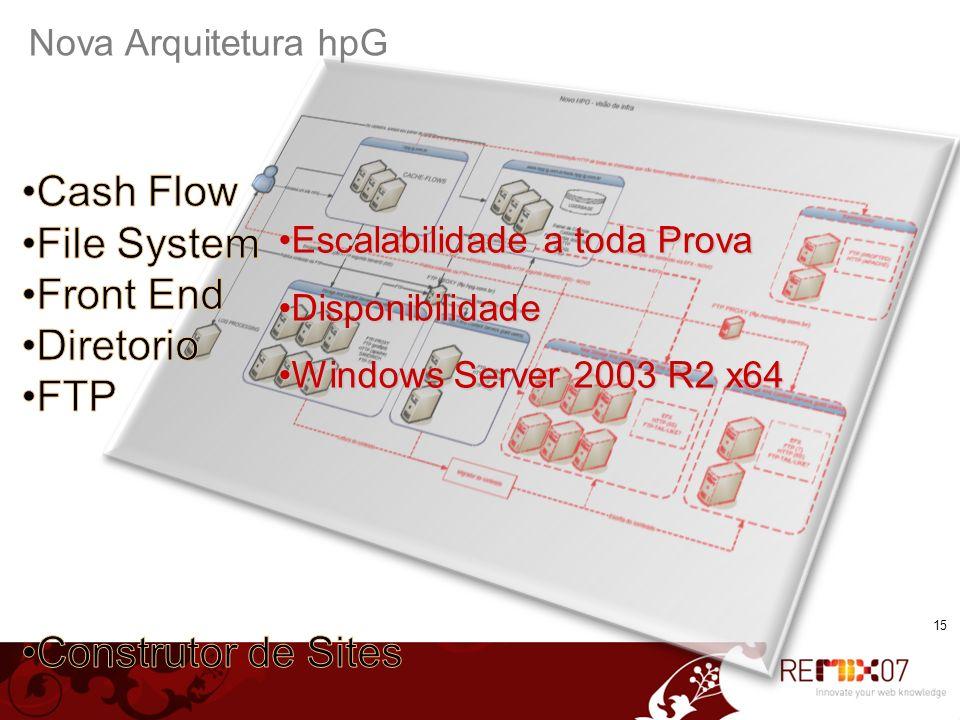 16 Sílvio Oliveira silvioo@microsoft.com Flávio Elizalde flavio.elizalde@ig.com Perguntas?