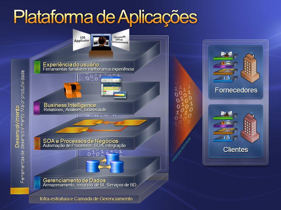 Plataforma Integrada para Colaboração em Projetos de Desenvolvimento de Software.