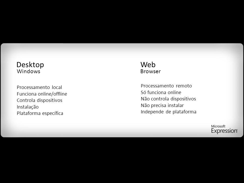 DesktopWeb Processamento remoto Só funciona online Não controla dispositivos Não precisa instalar Independe de plataforma WindowsBrowser Processamento local Funciona online/offline Controla dispositivos Instalação Plataforma específica