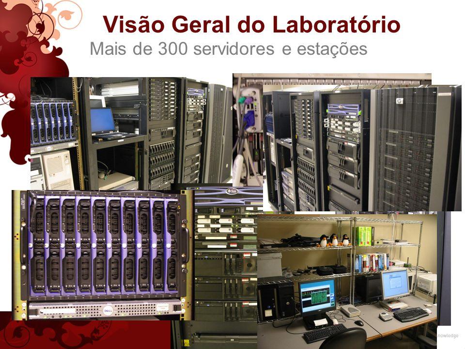 Open Source Software instalado