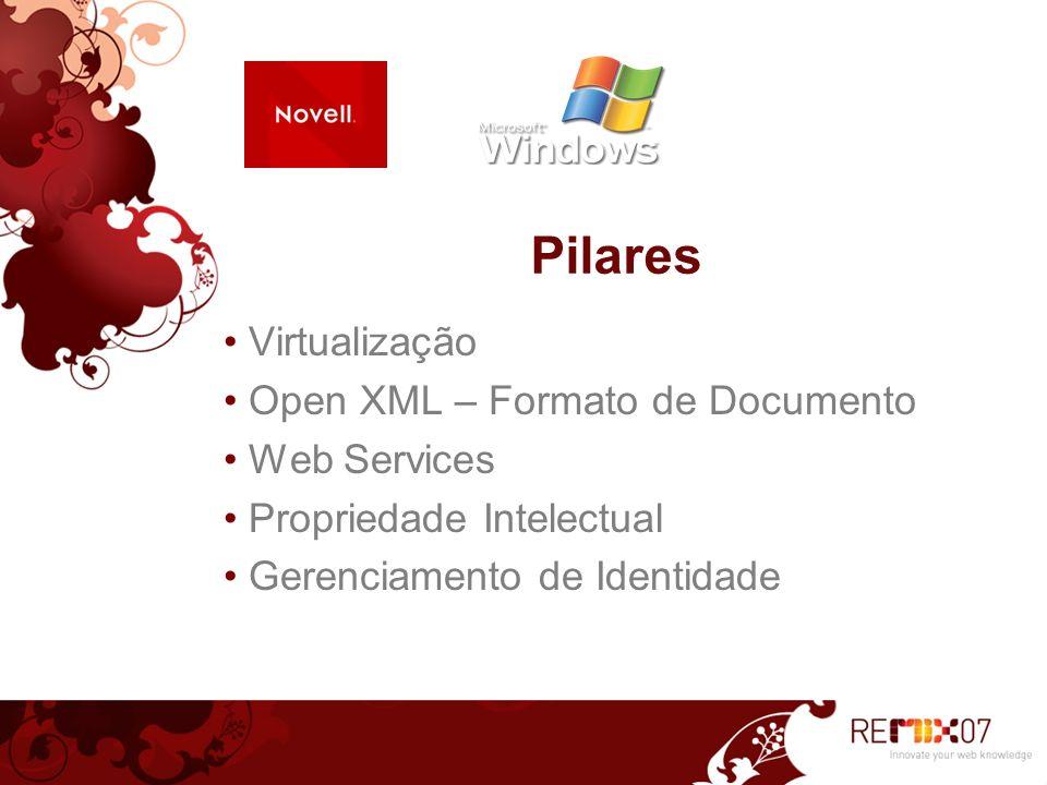 www.microsoft.com/brasil/fatos Porta25.technetbrasil.com.br Codeplex.com