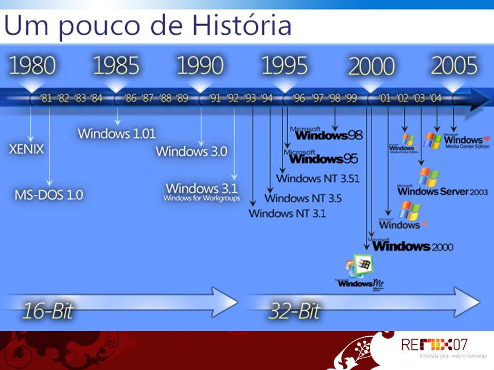 Evolução das distribuições Linux