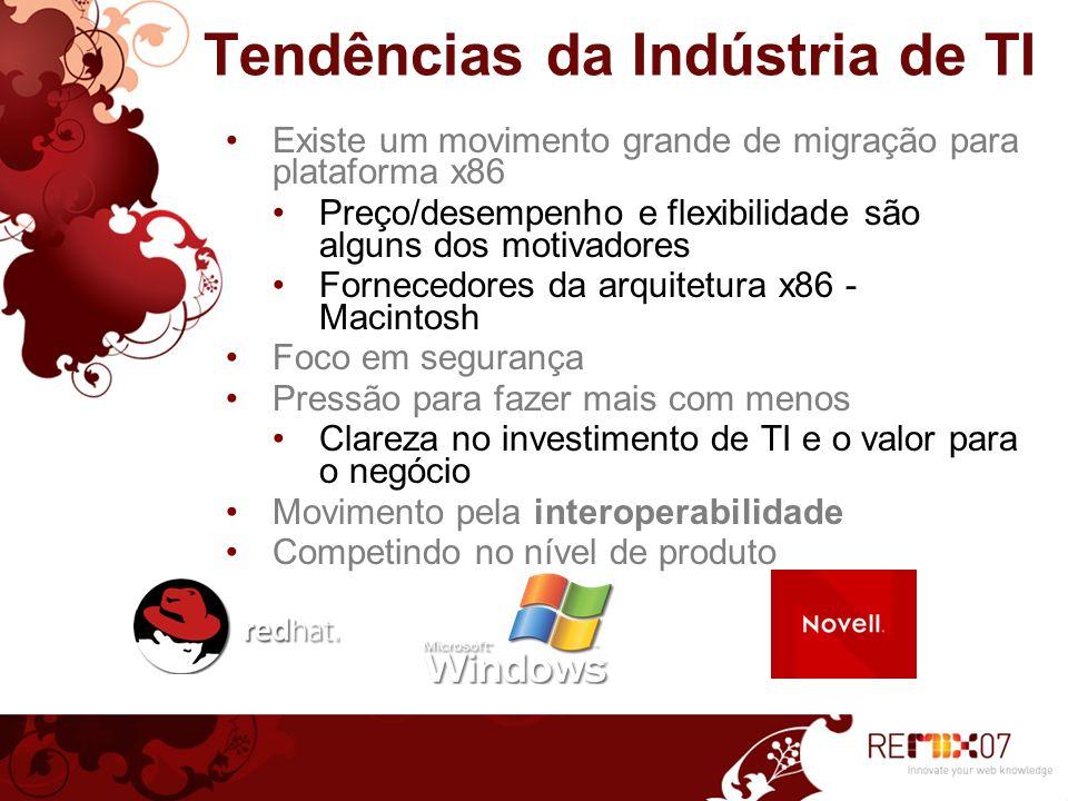 Base instalada de Windows e Unix cresce em servidores no Brasil São Paulo - Atualmente, 65% dos servidores empresariais rodam Windows e 31% Unix e família, sendo 17% Linux, revela pesquisa da FGV-SP.