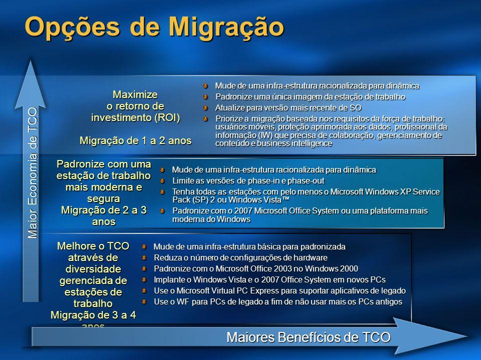 Maior Economia de TCO Padronize com uma estação de trabalho mais moderna e segura Migração de 2 a 3 anos Mude de uma infra-estrutura racionalizada par