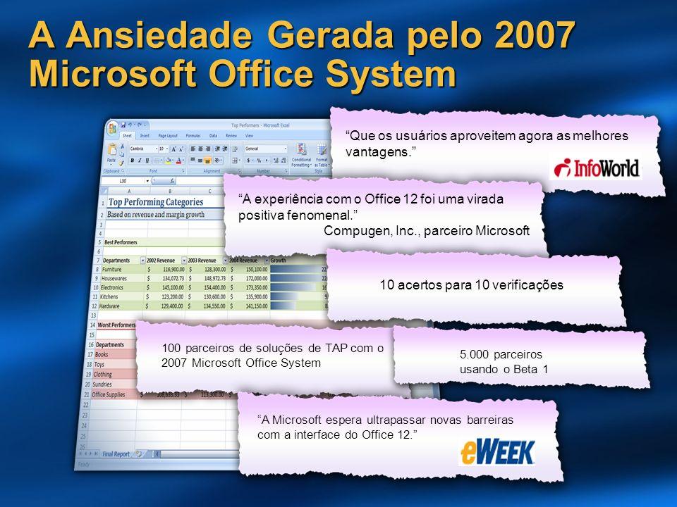Que os usuários aproveitem agora as melhores vantagens. A experiência com o Office 12 foi uma virada positiva fenomenal. Compugen, Inc., parceiro Micr