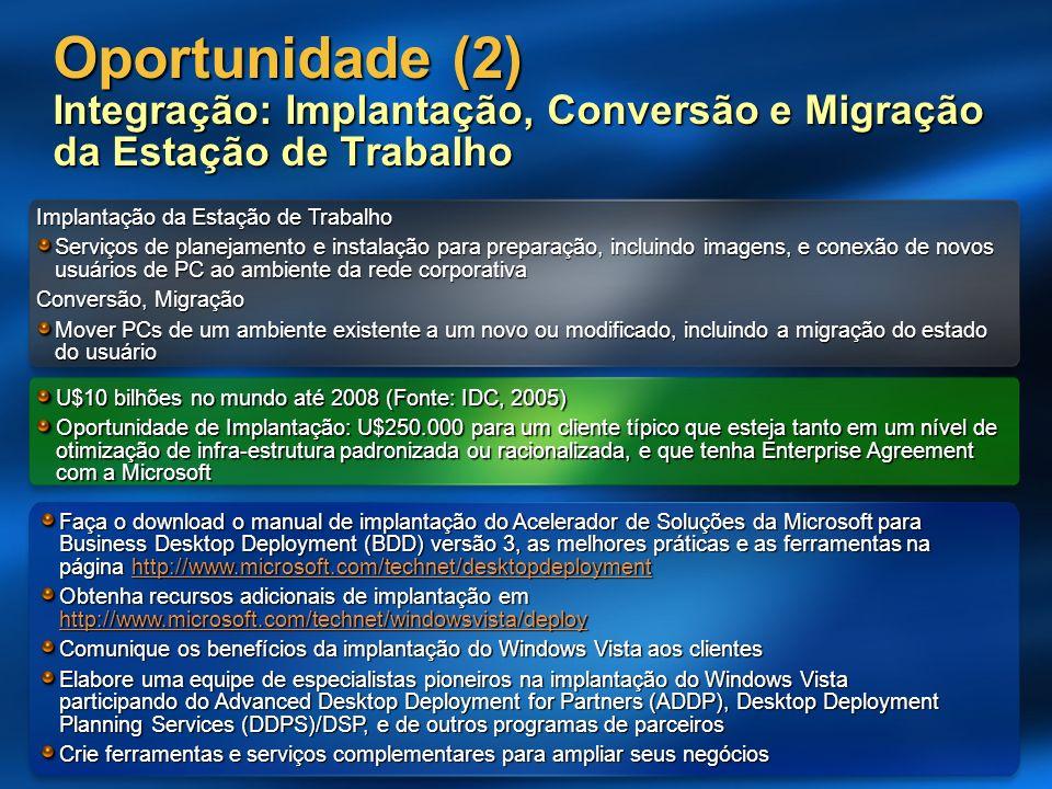 Oportunidade (2) Integração: Implantação, Conversão e Migração da Estação de Trabalho Implantação da Estação de Trabalho Serviços de planejamento e in