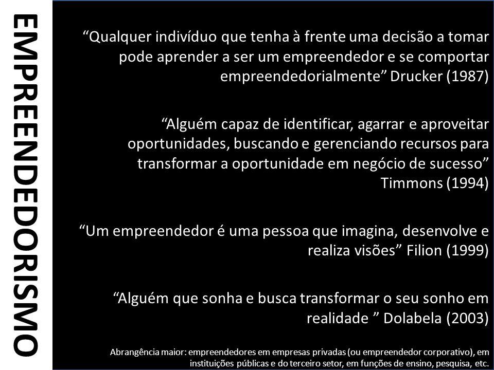 Qualquer indivíduo que tenha à frente uma decisão a tomar pode aprender a ser um empreendedor e se comportar empreendedorialmente Drucker (1987) Alguém capaz de identificar, agarrar e aproveitar oportunidades, buscando e gerenciando recursos para transformar a oportunidade em negócio de sucesso Timmons (1994) Um empreendedor é uma pessoa que imagina, desenvolve e realiza visões Filion (1999) Alguém que sonha e busca transformar o seu sonho em realidade Dolabela (2003) Abrangência maior: empreendedores em empresas privadas (ou empreendedor corporativo), em instituições públicas e do terceiro setor, em funções de ensino, pesquisa, etc.
