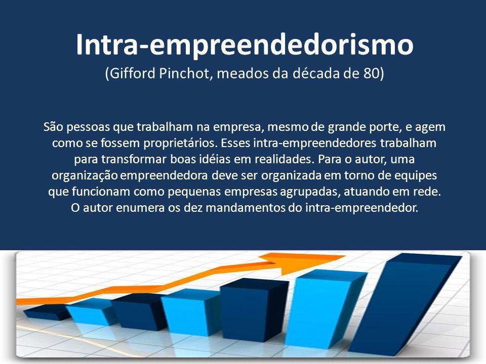 Intra-empreendedorismo (Gifford Pinchot, meados da década de 80) São pessoas que trabalham na empresa, mesmo de grande porte, e agem como se fossem pr