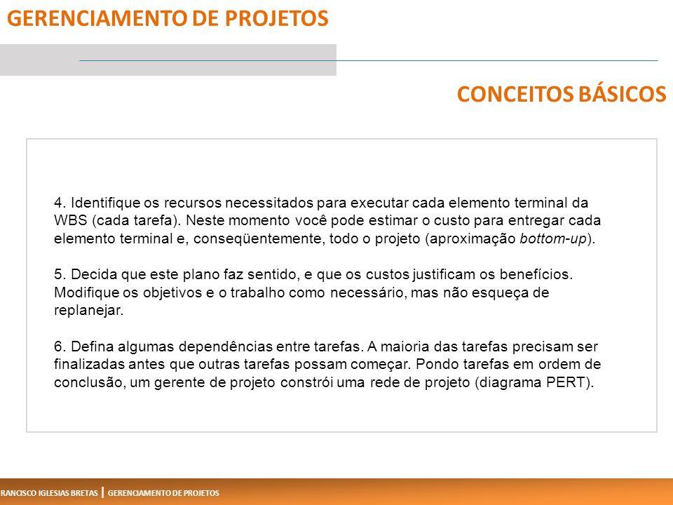 FRANCISCO IGLESIAS BRETAS | GERENCIAMENTO DE PROJETOS 4.