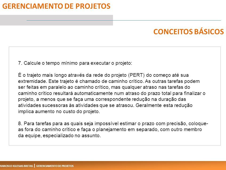 FRANCISCO IGLESIAS BRETAS | GERENCIAMENTO DE PROJETOS 7.
