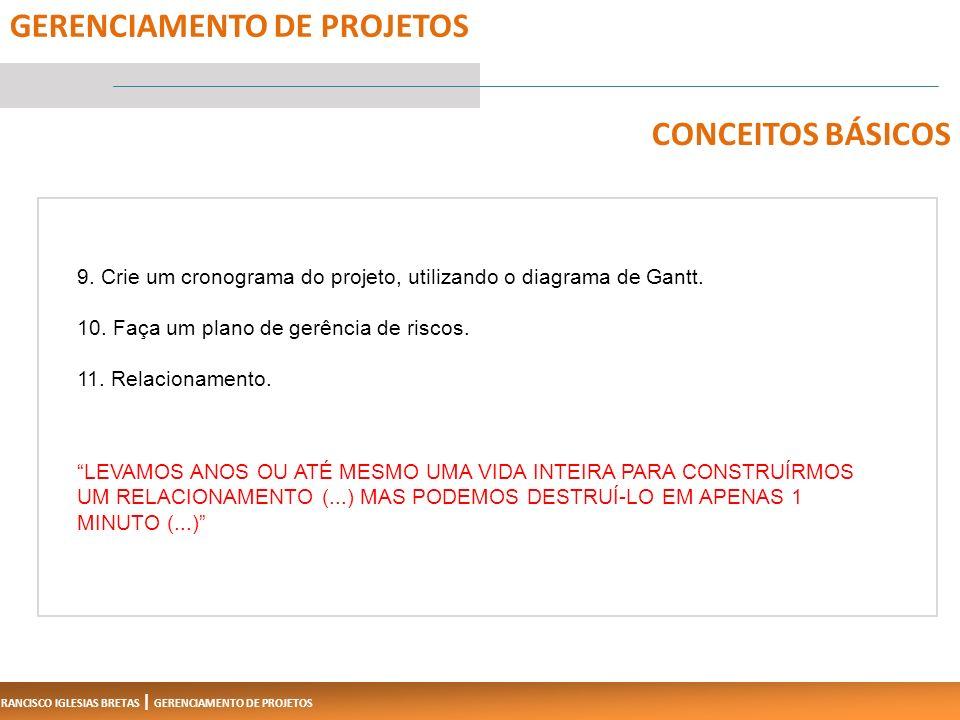 FRANCISCO IGLESIAS BRETAS | GERENCIAMENTO DE PROJETOS 9.